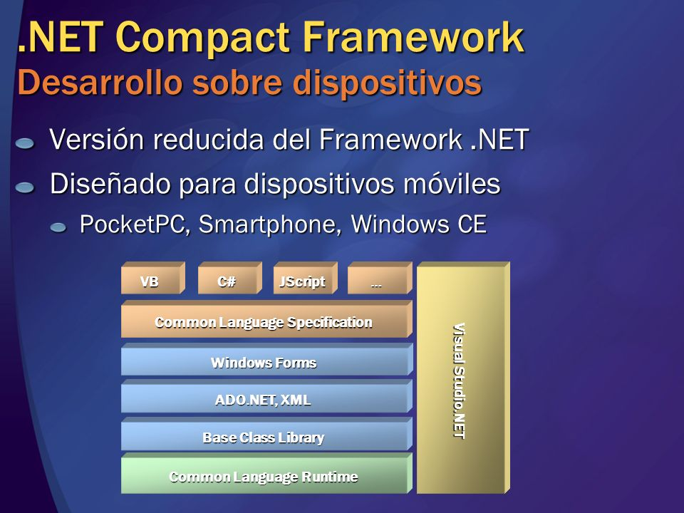 .NET Compact Framework Desarrollo sobre dispositivos