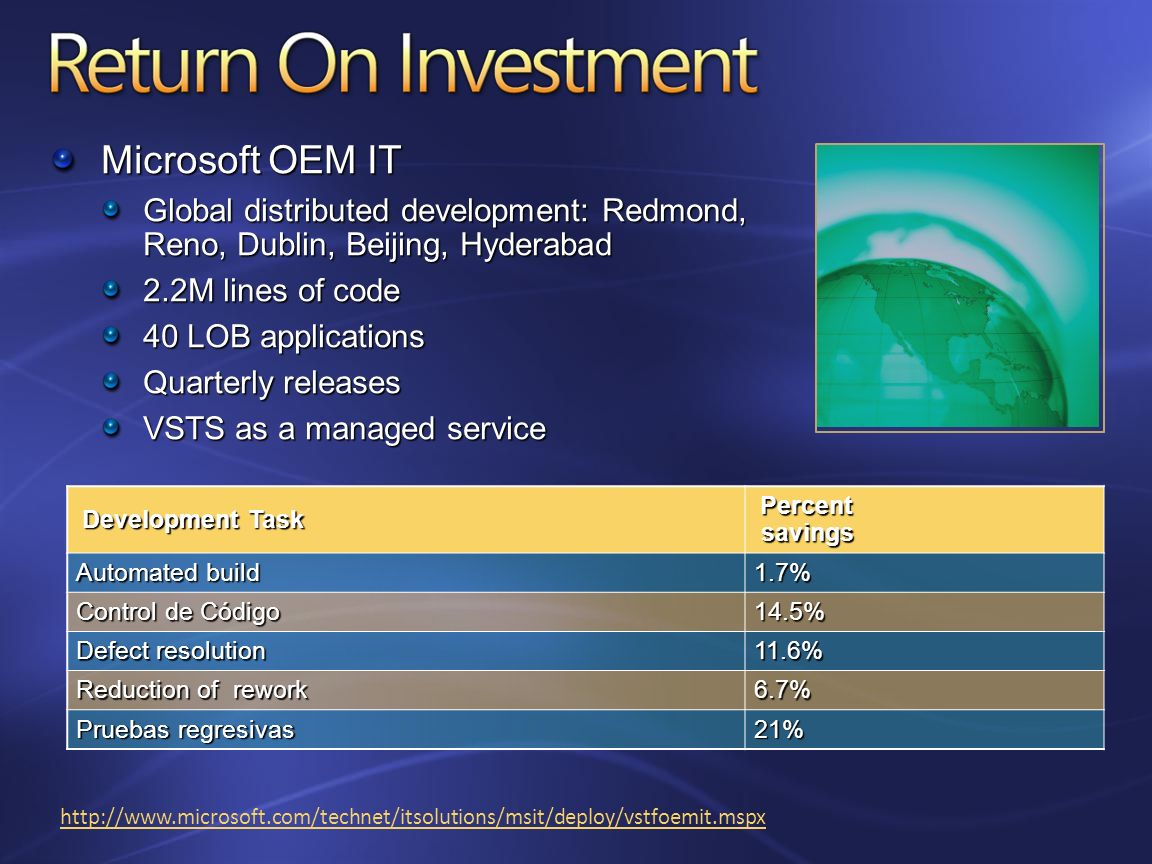 3/24/2017 4:02 PM Microsoft OEM IT. Global distributed development: Redmond, Reno, Dublin, Beijing, Hyderabad.