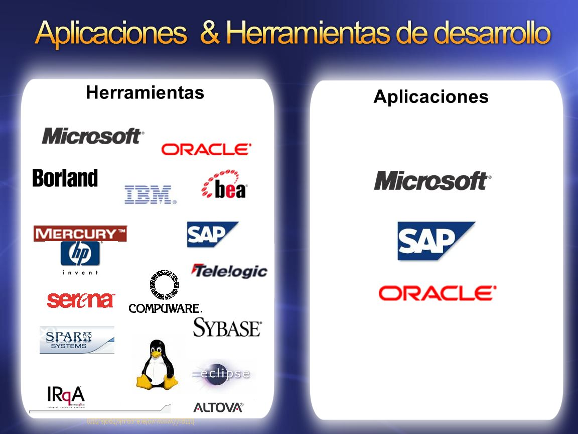 Aplicaciones & Herramientas de desarrollo