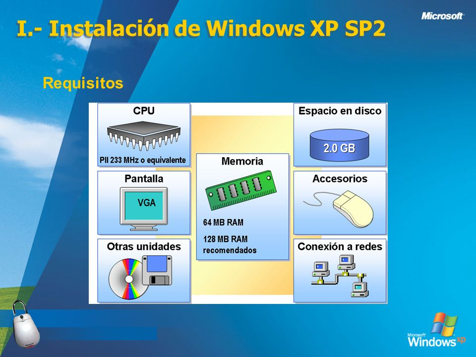 I.- Instalación de Windows XP SP2