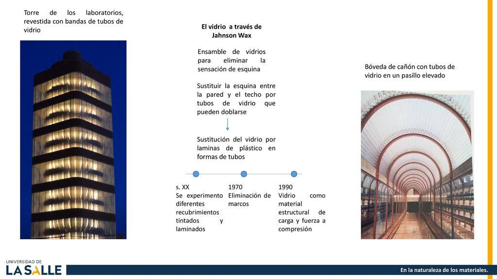 Materiales forma y arquitectura Richard Weston - ppt descargar