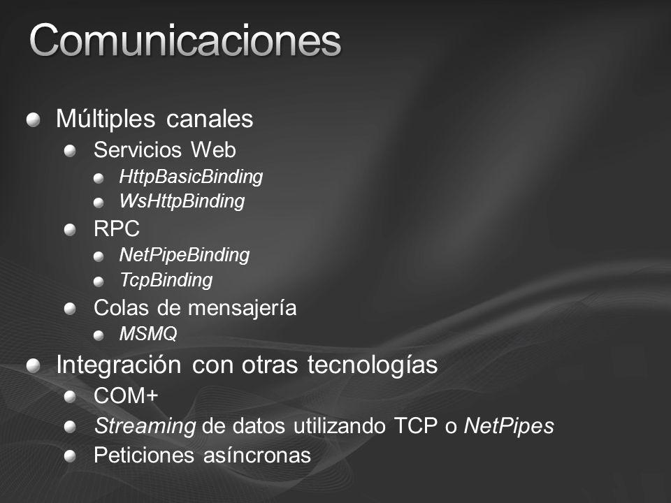 Comunicaciones Múltiples canales Integración con otras tecnologías