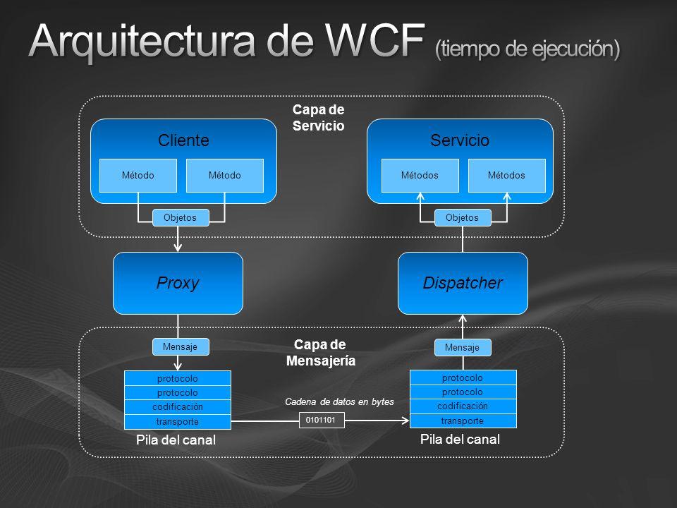 Arquitectura de WCF (tiempo de ejecución)