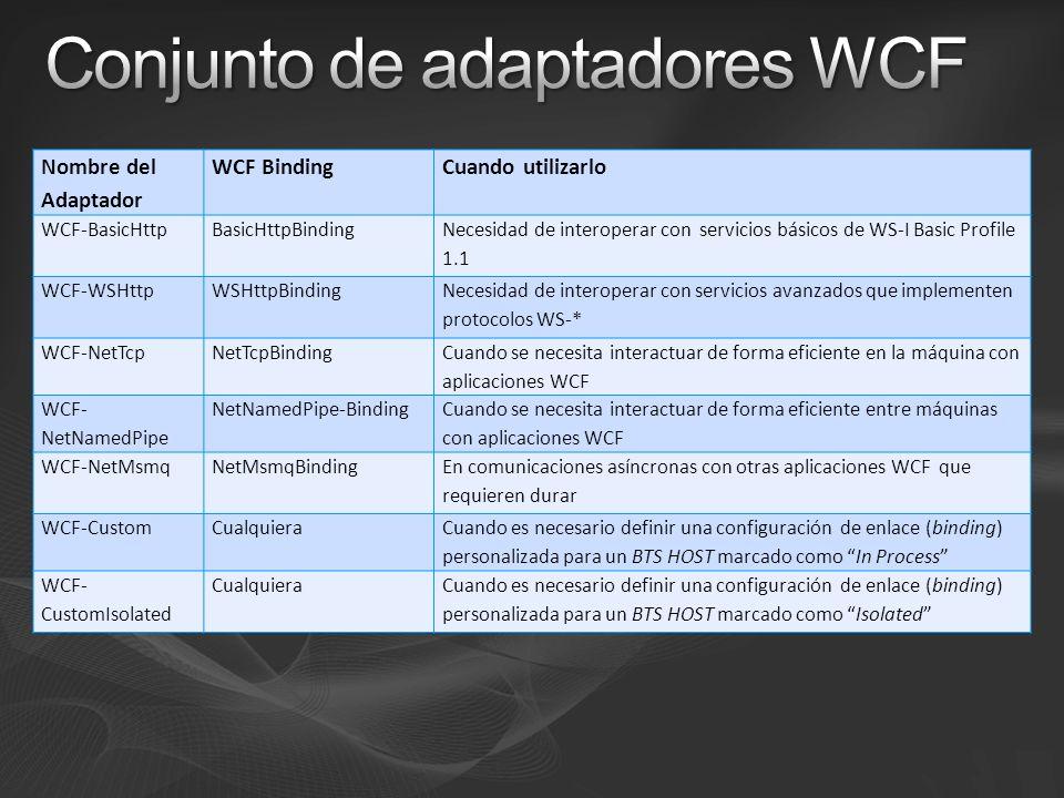 Conjunto de adaptadores WCF