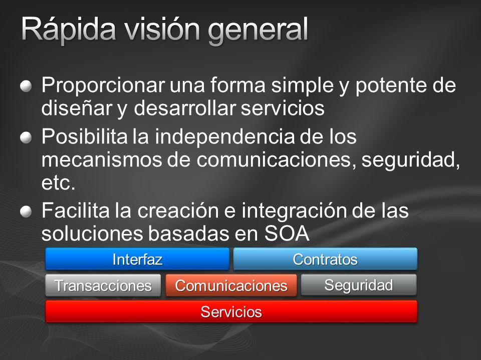3/24/2017 4:02 PMRápida visión general. Proporcionar una forma simple y potente de diseñar y desarrollar servicios.