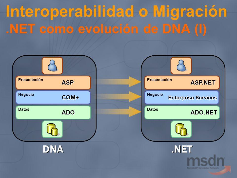 Interoperabilidad o Migración .NET como evolución de DNA (I)