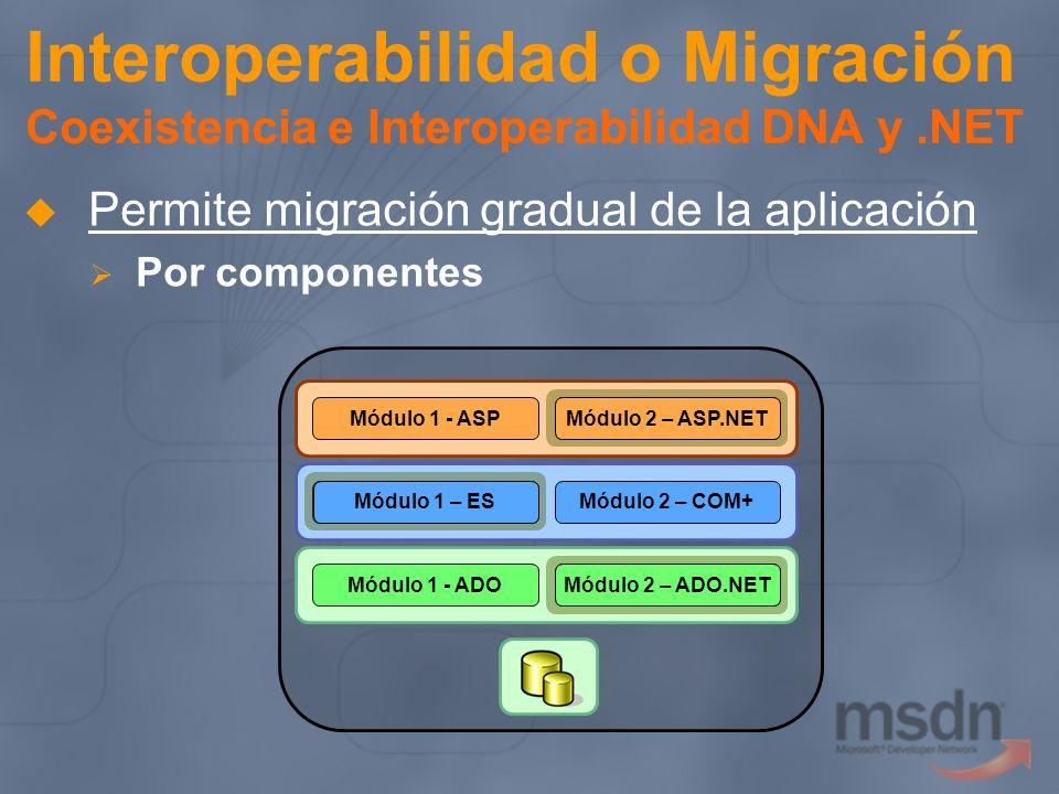 Interoperabilidad o Migración Coexistencia e Interoperabilidad DNA y
