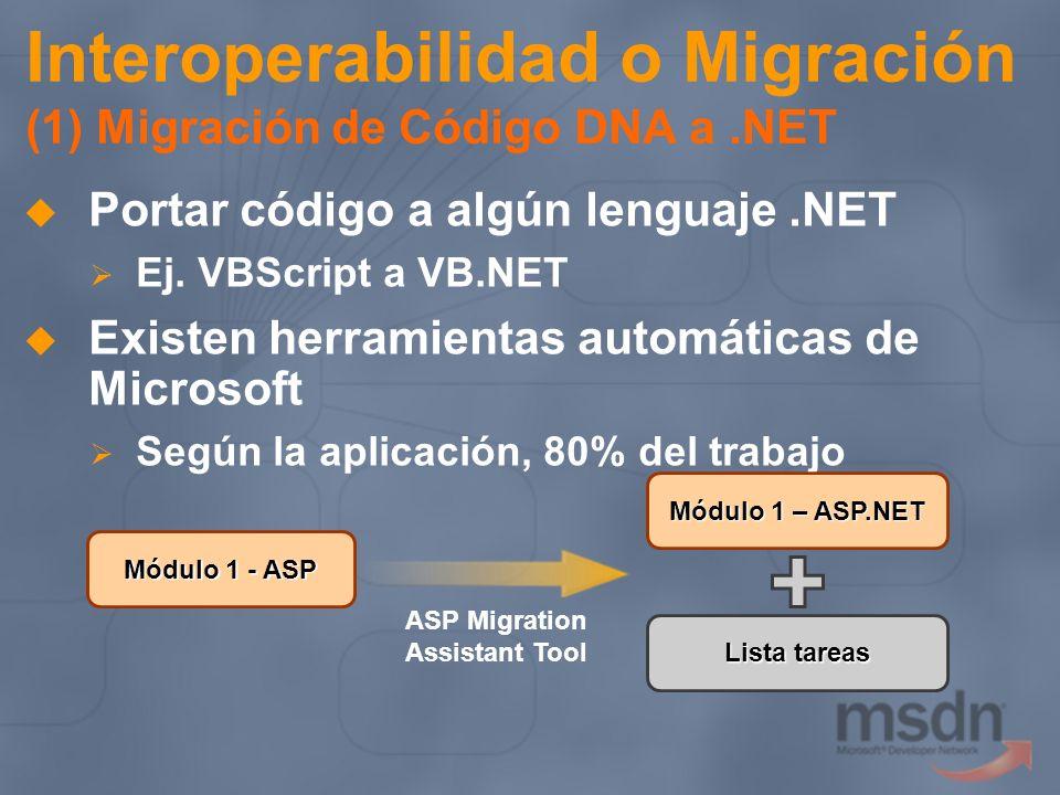 Interoperabilidad o Migración (1) Migración de Código DNA a .NET