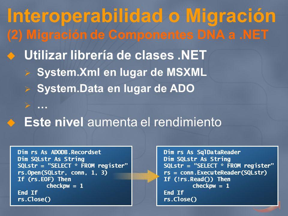 Interoperabilidad o Migración (2) Migración de Componentes DNA a .NET
