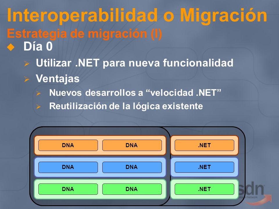 Interoperabilidad o Migración Estrategia de migración (I)
