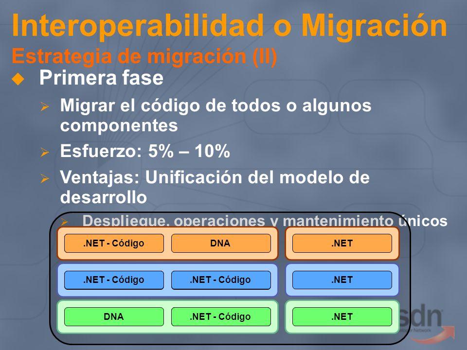 Interoperabilidad o Migración Estrategia de migración (II)