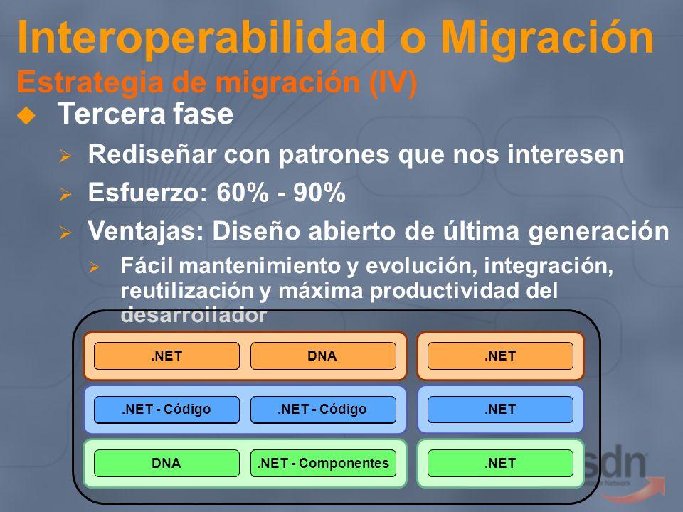Interoperabilidad o Migración Estrategia de migración (IV)