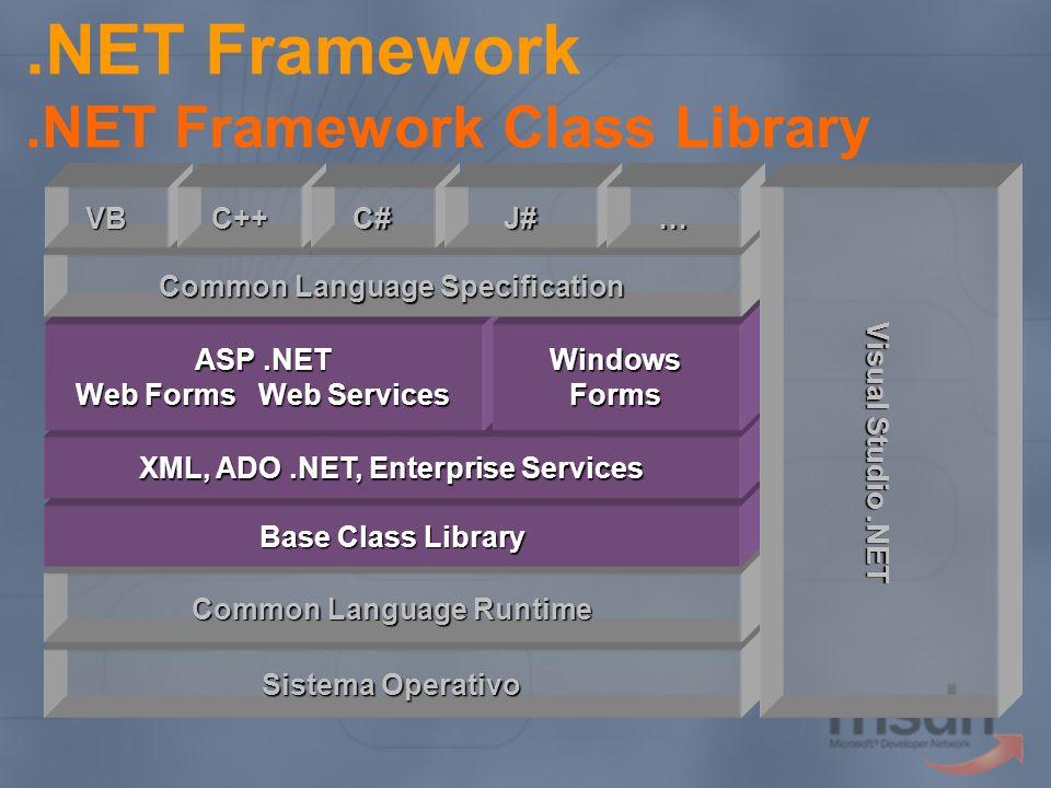 .NET Framework .NET Framework Class Library
