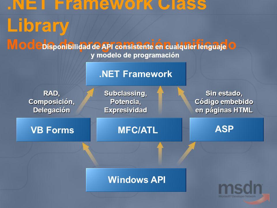 .NET Framework Class Library Modelo de programación unificado