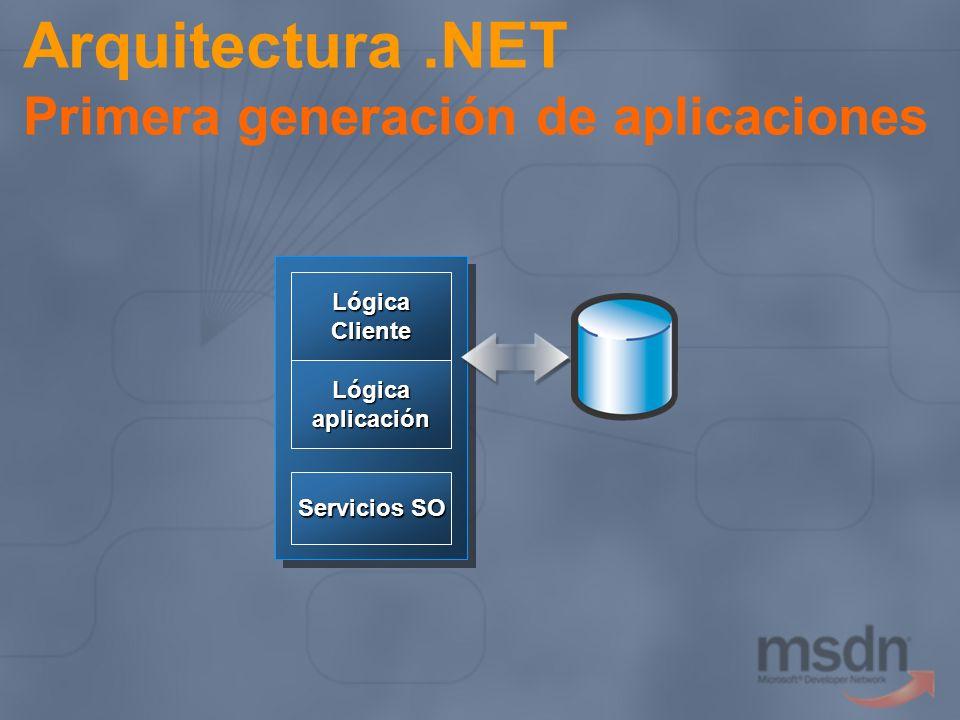 Arquitectura .NET Primera generación de aplicaciones