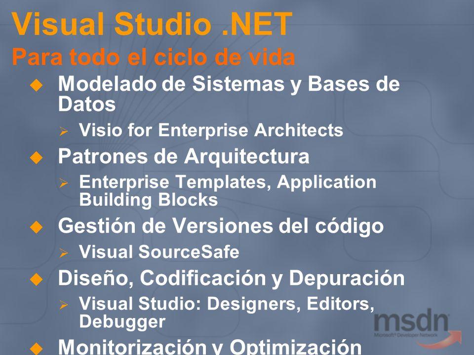 Visual Studio .NET Para todo el ciclo de vida