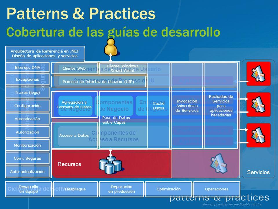 Patterns & Practices Cobertura de las guías de desarrollo