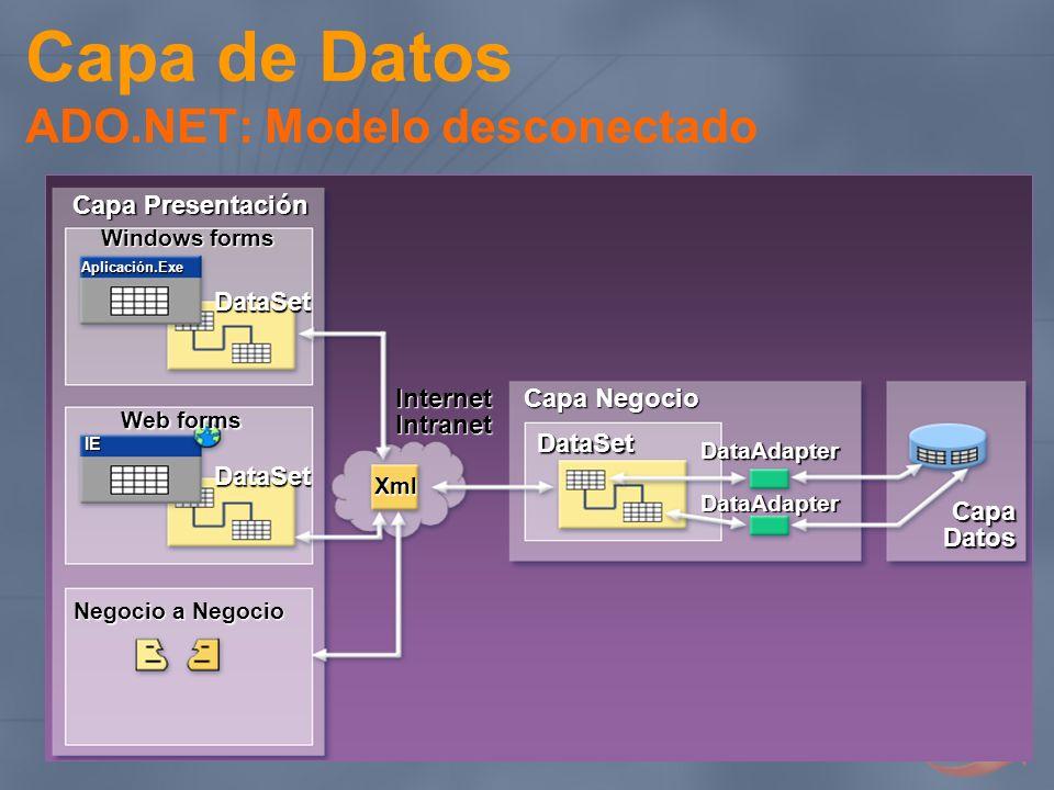 Capa de Datos ADO.NET: Modelo desconectado
