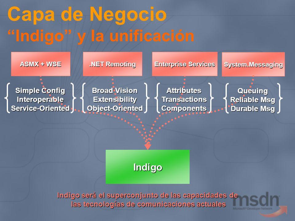 Capa de Negocio Indigo y la unificación