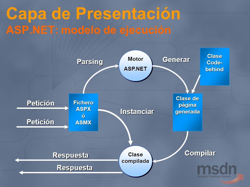 Capa de Presentación ASP.NET: modelo de ejecución