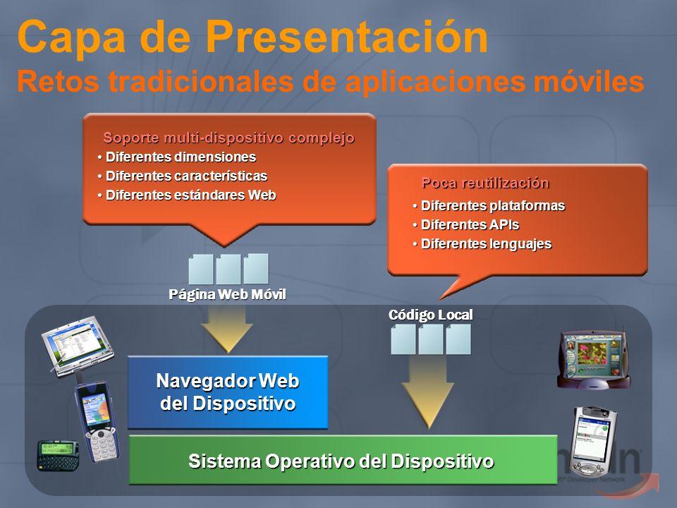Capa de Presentación Retos tradicionales de aplicaciones móviles