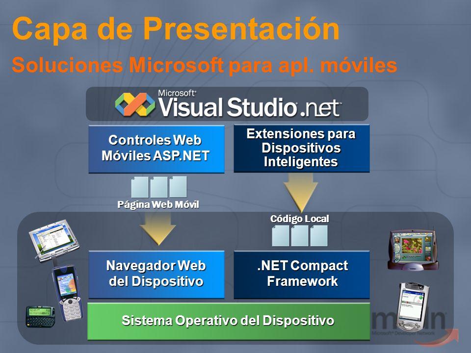 Capa de Presentación Soluciones Microsoft para apl. móviles