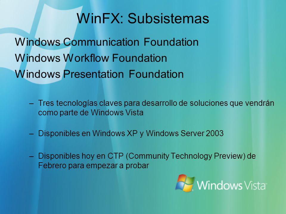 WinFX: Subsistemas Windows Communication Foundation