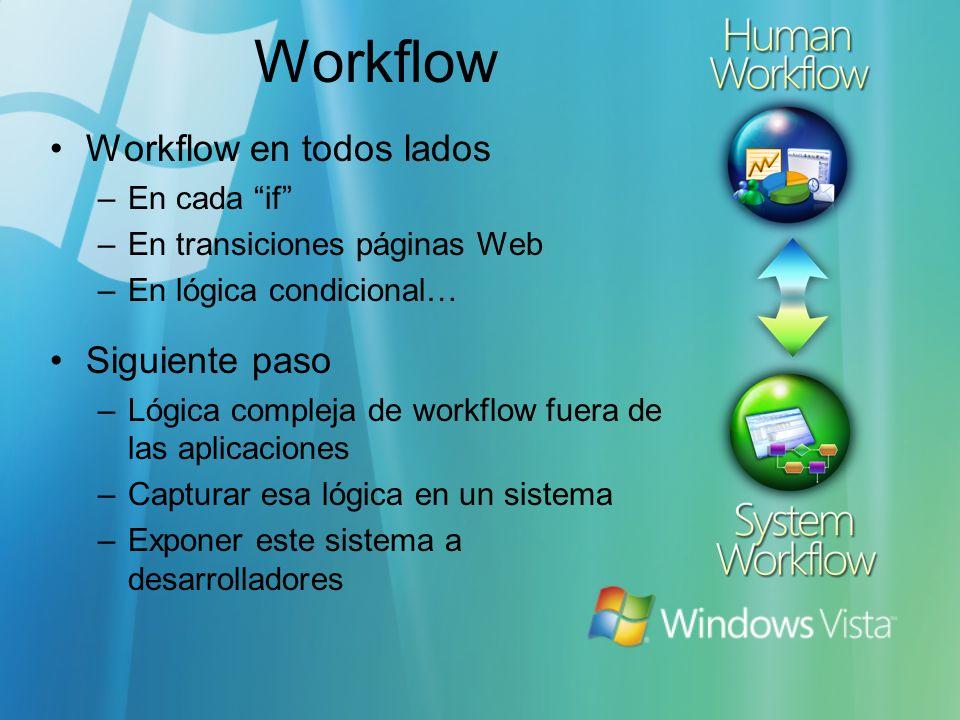 Workflow Workflow en todos lados Siguiente paso En cada if