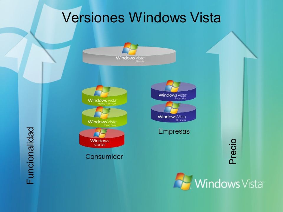 Versiones Windows Vista