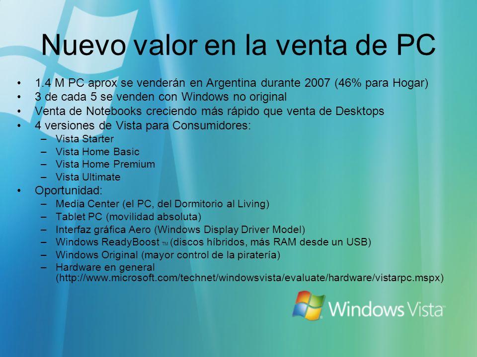 Nuevo valor en la venta de PC