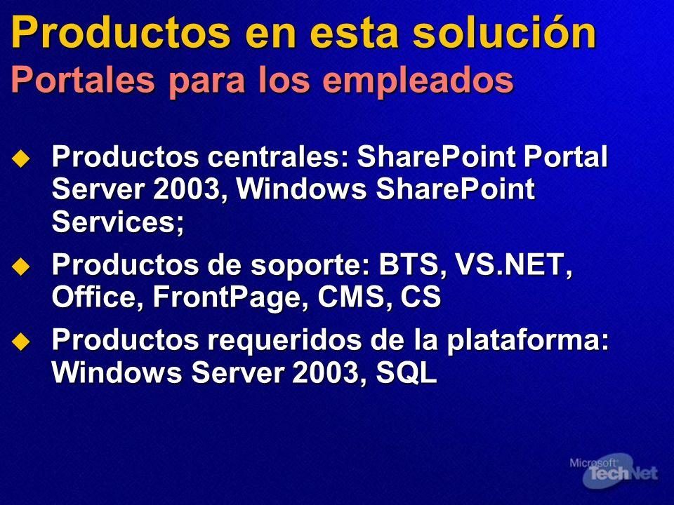 Productos en esta solución Portales para los empleados