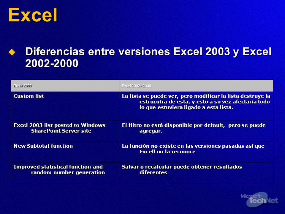 Excel Diferencias entre versiones Excel 2003 y Excel 2002-2000