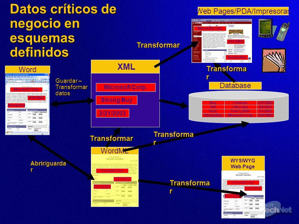Web Pages/PDA/Impresoras