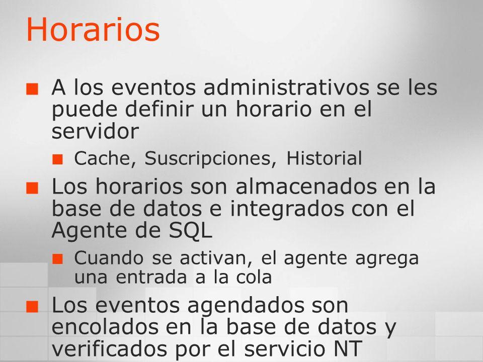 Horarios A los eventos administrativos se les puede definir un horario en el servidor. Cache, Suscripciones, Historial.