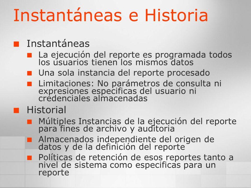 Instantáneas e Historia