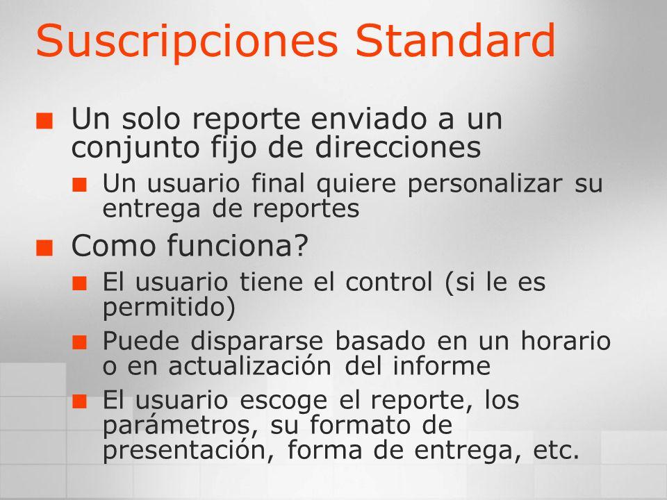 Suscripciones Standard