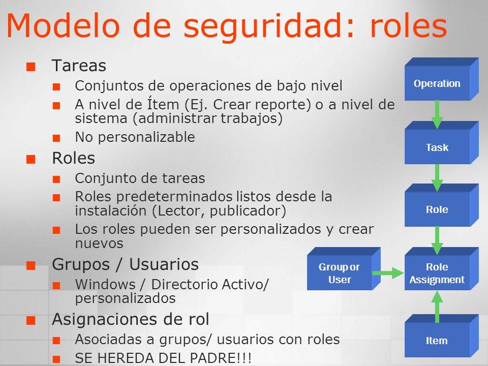 Modelo de seguridad: roles