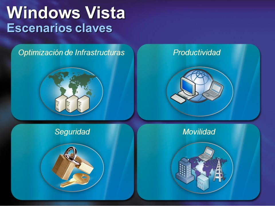 Windows Vista Escenarios claves