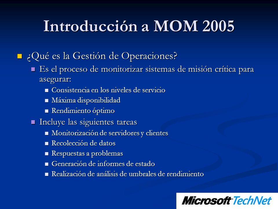 Introducción a MOM 2005 ¿Qué es la Gestión de Operaciones