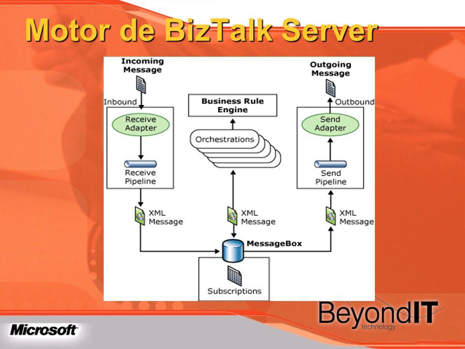 Motor de BizTalk Server