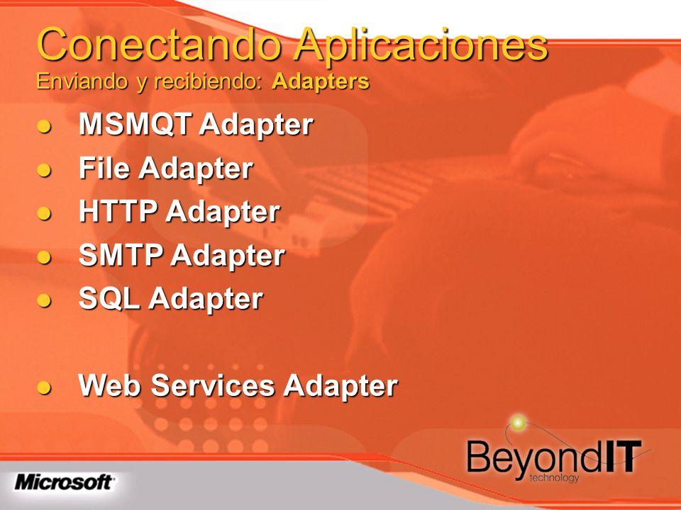 Conectando Aplicaciones Enviando y recibiendo: Adapters