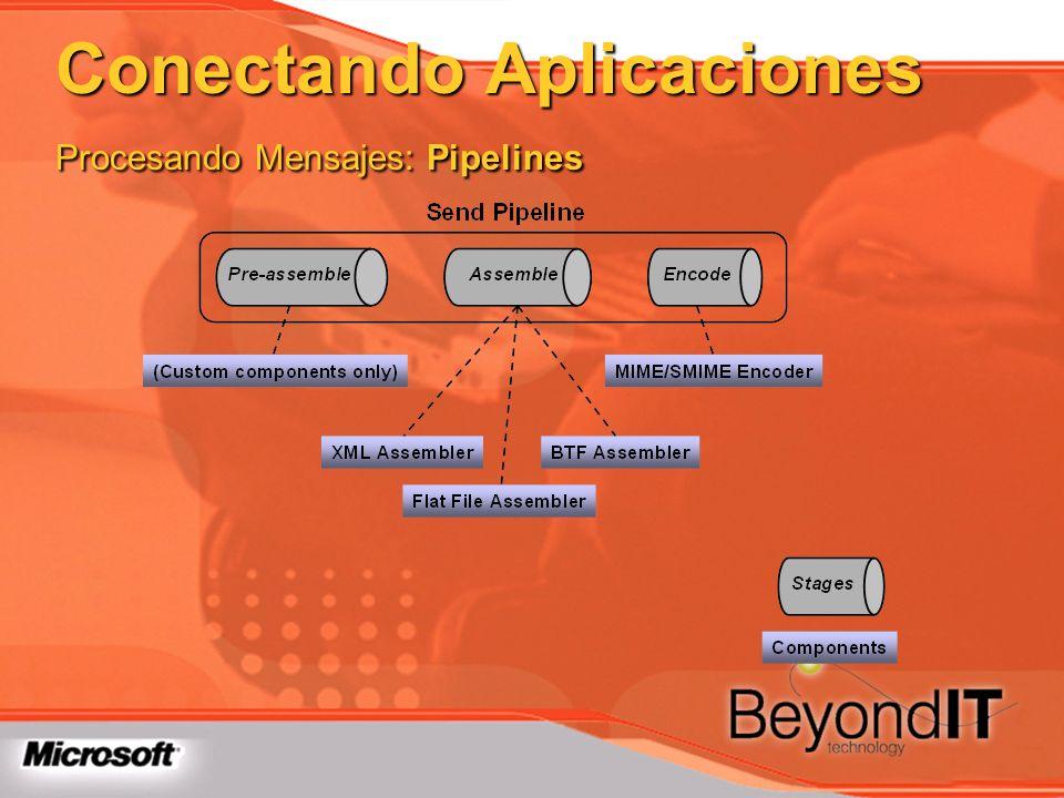 Conectando Aplicaciones Procesando Mensajes: Pipelines