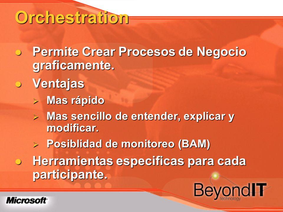 Orchestration Permite Crear Procesos de Negocio graficamente. Ventajas