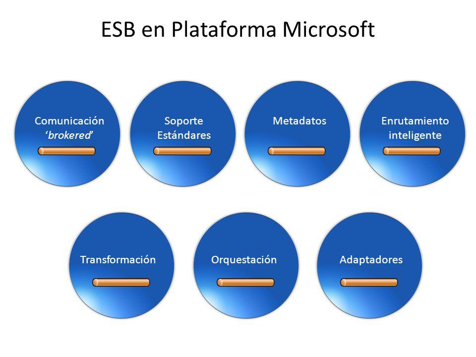 ESB en Plataforma Microsoft