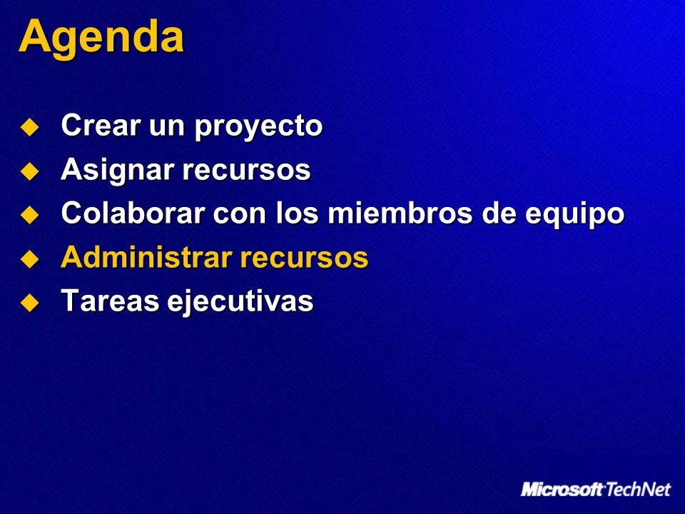 Agenda Crear un proyecto Asignar recursos
