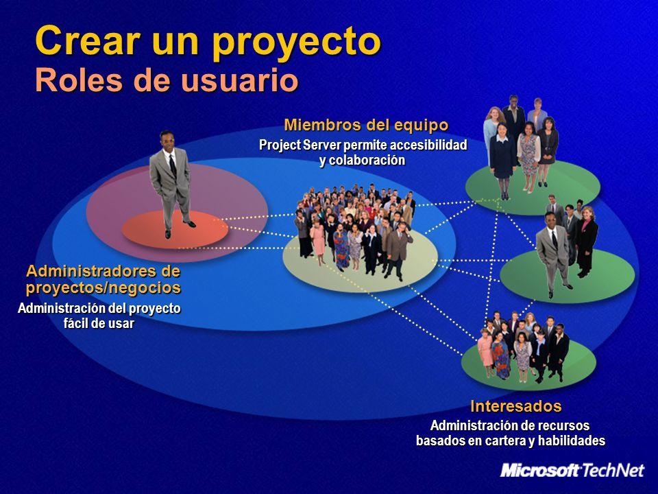 Crear un proyecto Roles de usuario