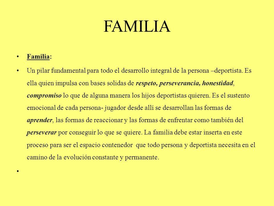 FAMILIA Familia: