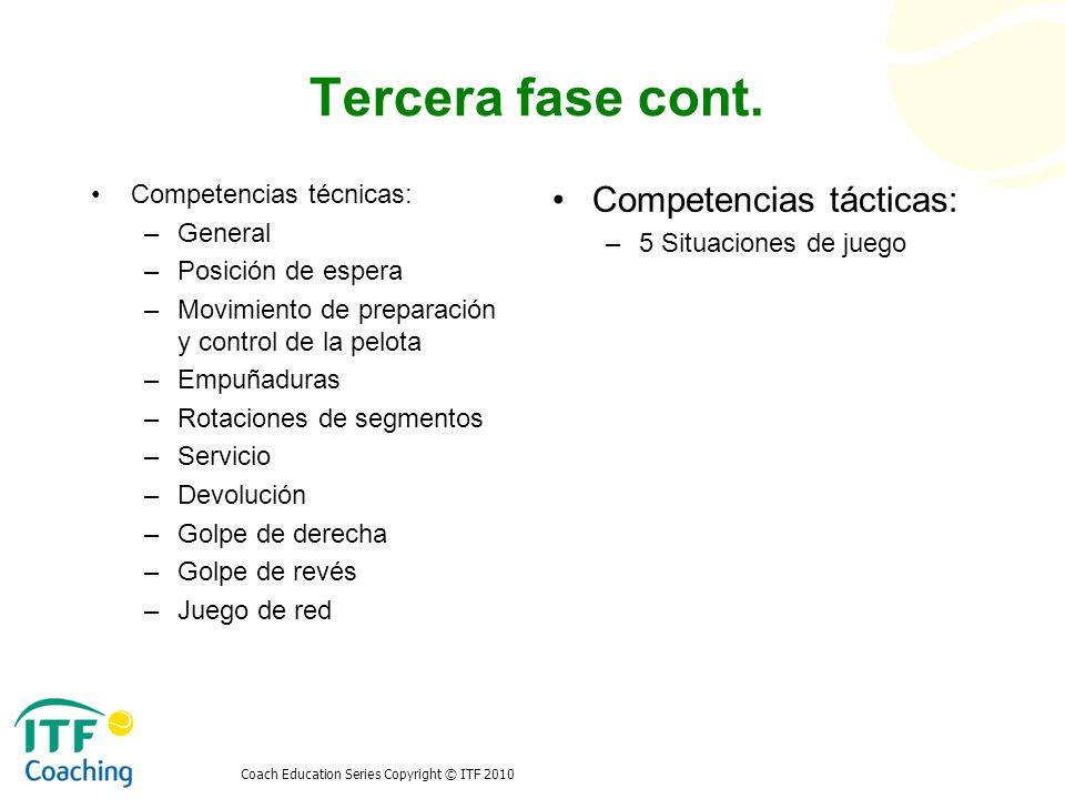 Tercera fase cont. Competencias tácticas: Competencias técnicas:
