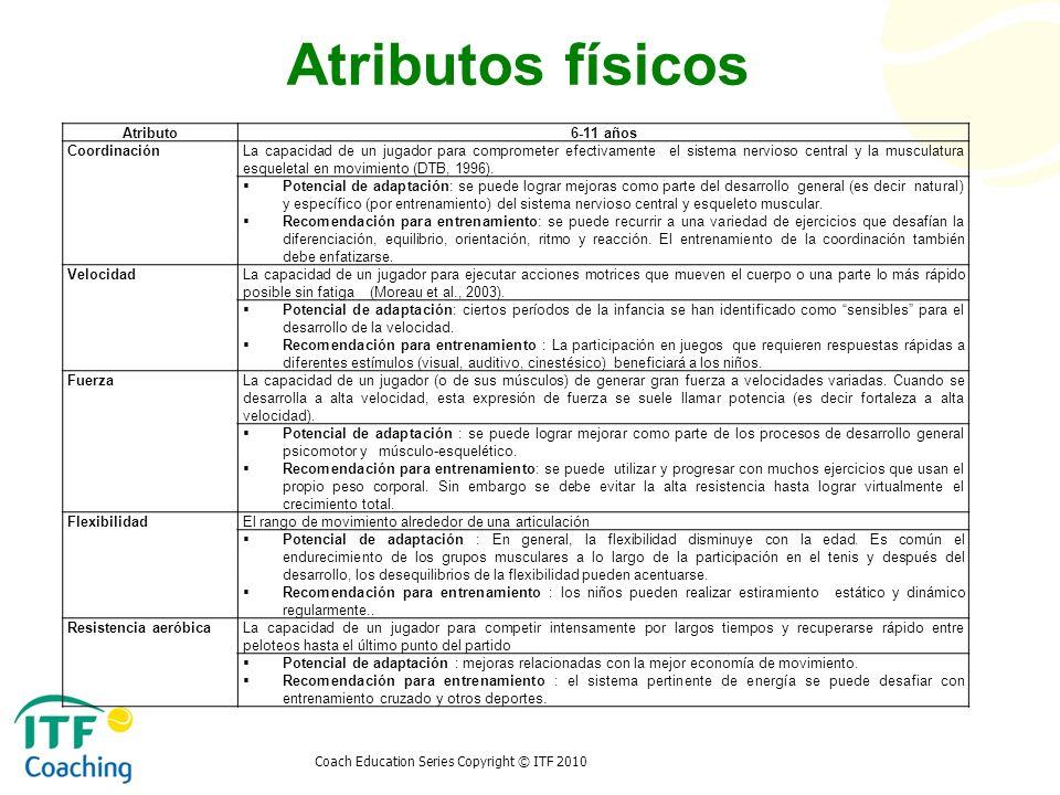 Atributos físicos Atributo 6-11 años Coordinación