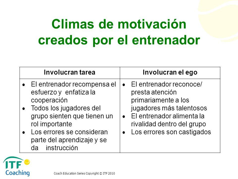 Climas de motivación creados por el entrenador